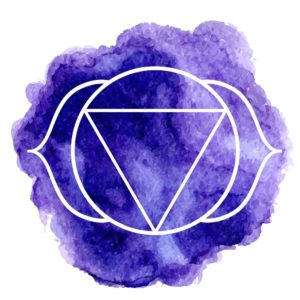 Ajna - Third Eye Chakra Symbol