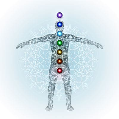 aura surrounding physical body